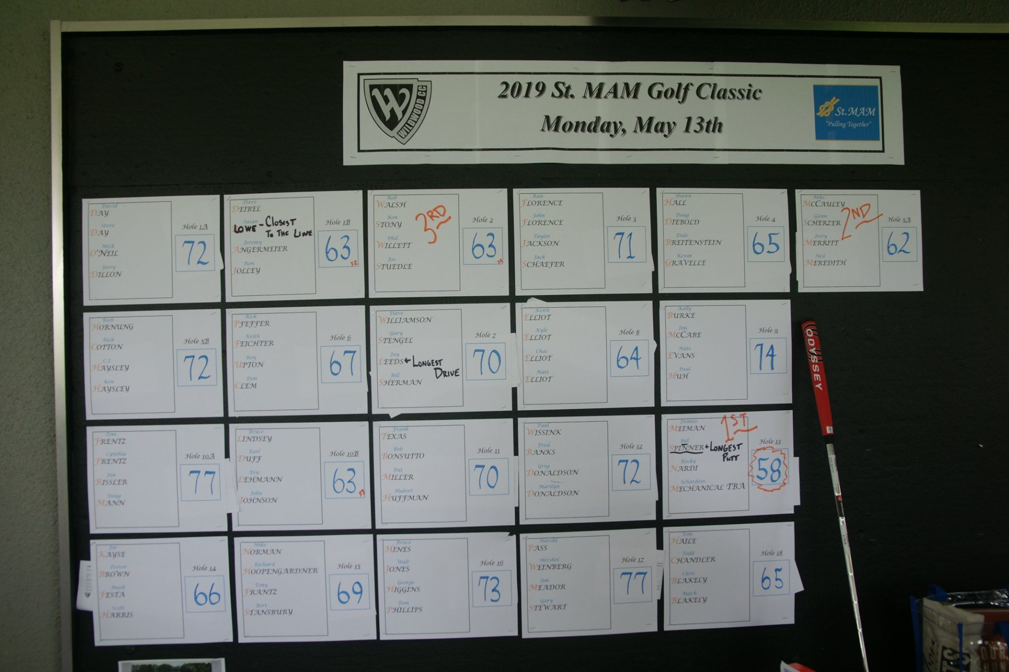 St. Matthews Area Ministries Golf Classic gallery image #16