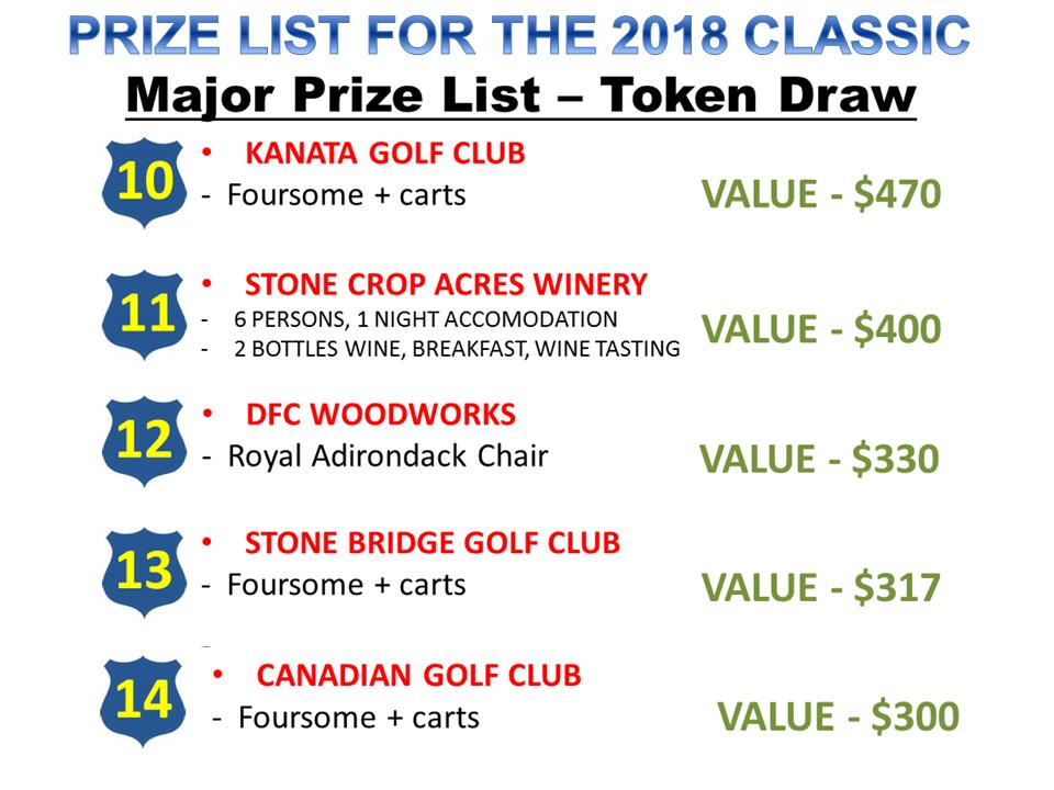 RCMP Veterans'/Denniston Bone Marrow Golf Classic 2019 gallery image #12